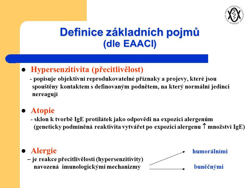 Definice základních pojmů (dle EAACI)