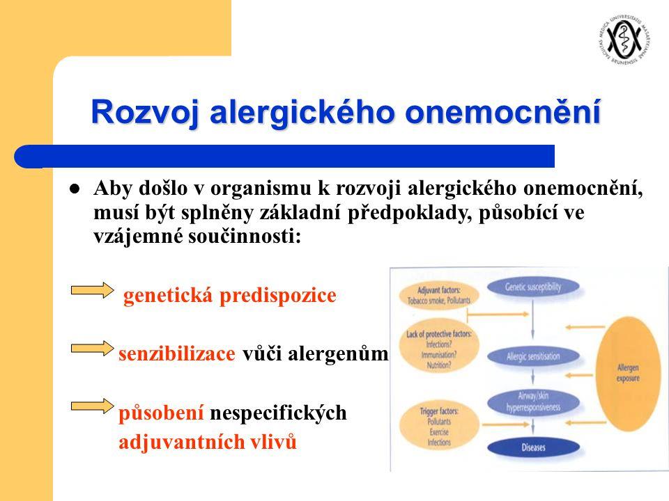 Rozvoj alergického onemocnění