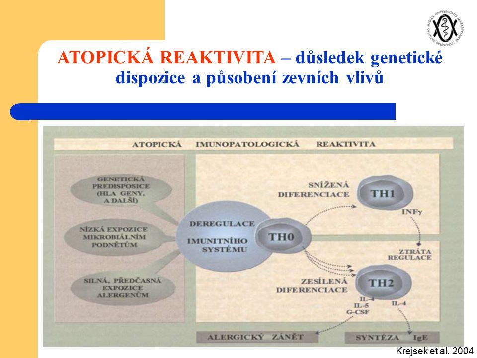 ATOPICKÁ REAKTIVITA – důsledek genetické dispozice a působení zevních vlivů