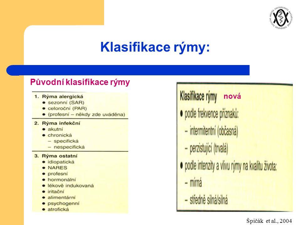 Klasifikace rýmy: Původní klasifikace rýmy nová Špičák et al., 2004
