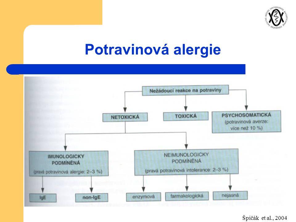 Potravinová alergie Špičák et al., 2004