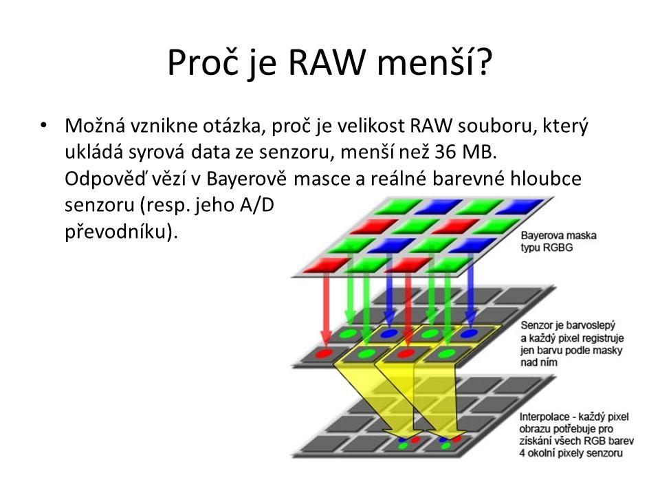 Proč je RAW menší