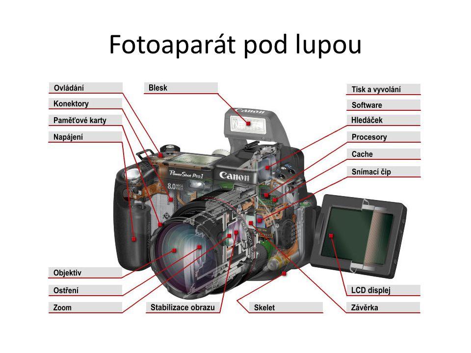 Fotoaparát pod lupou