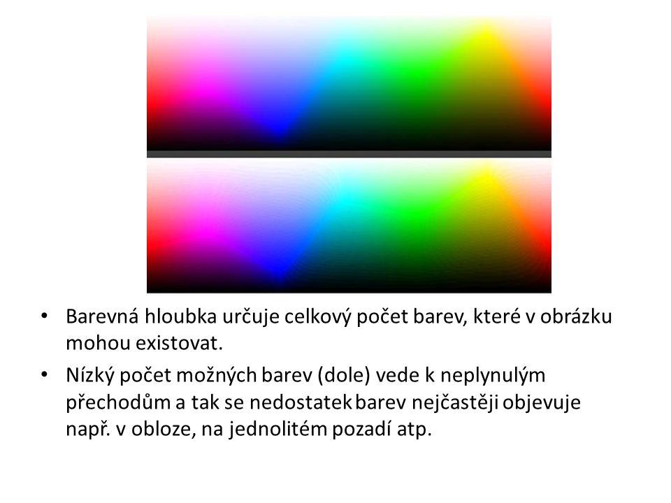 Barevná hloubka určuje celkový počet barev, které v obrázku mohou existovat.