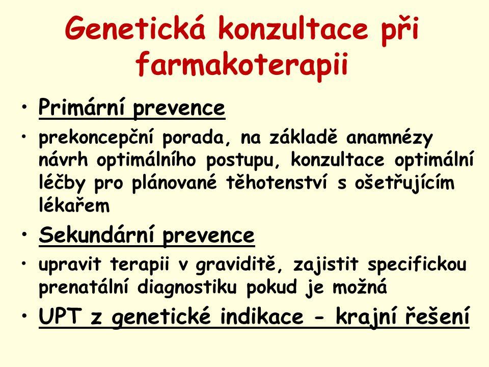 Genetická konzultace při farmakoterapii