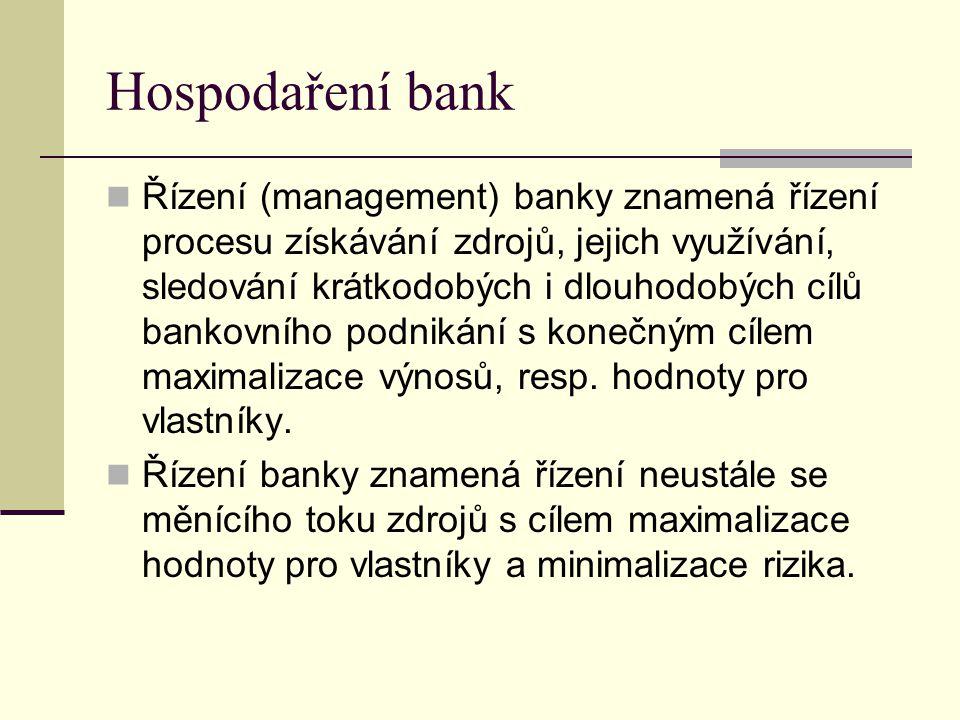 Hospodaření bank