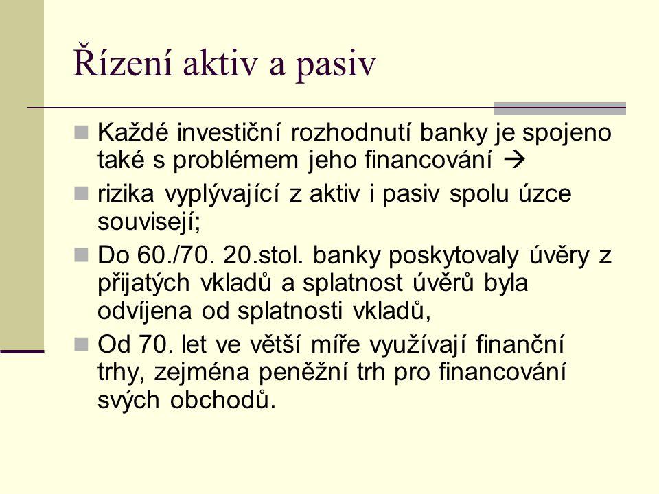 Řízení aktiv a pasiv Každé investiční rozhodnutí banky je spojeno také s problémem jeho financování 