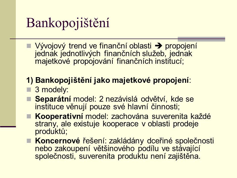 Bankopojištění