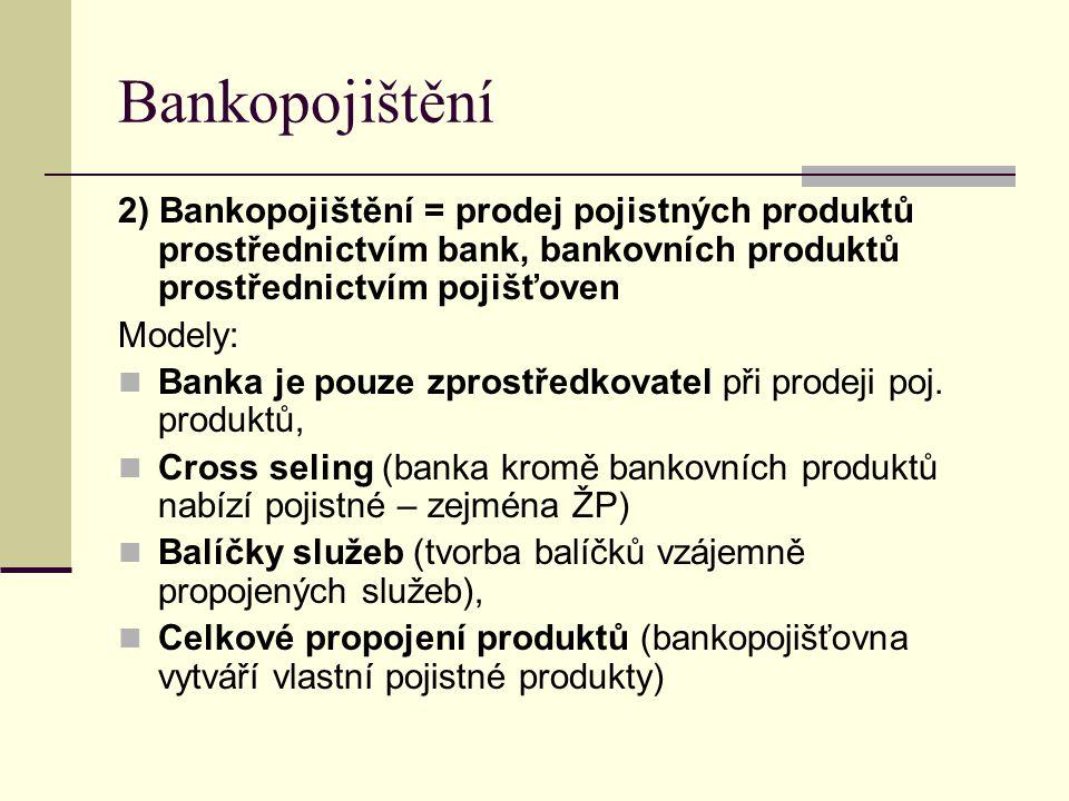 Bankopojištění 2) Bankopojištění = prodej pojistných produktů prostřednictvím bank, bankovních produktů prostřednictvím pojišťoven.