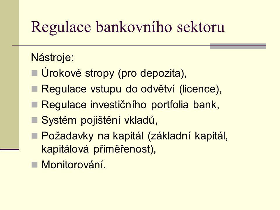 Regulace bankovního sektoru