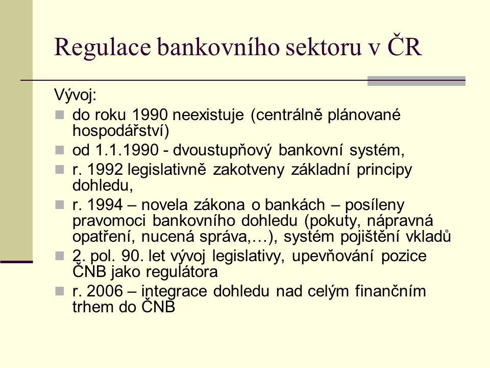 Regulace bankovního sektoru v ČR