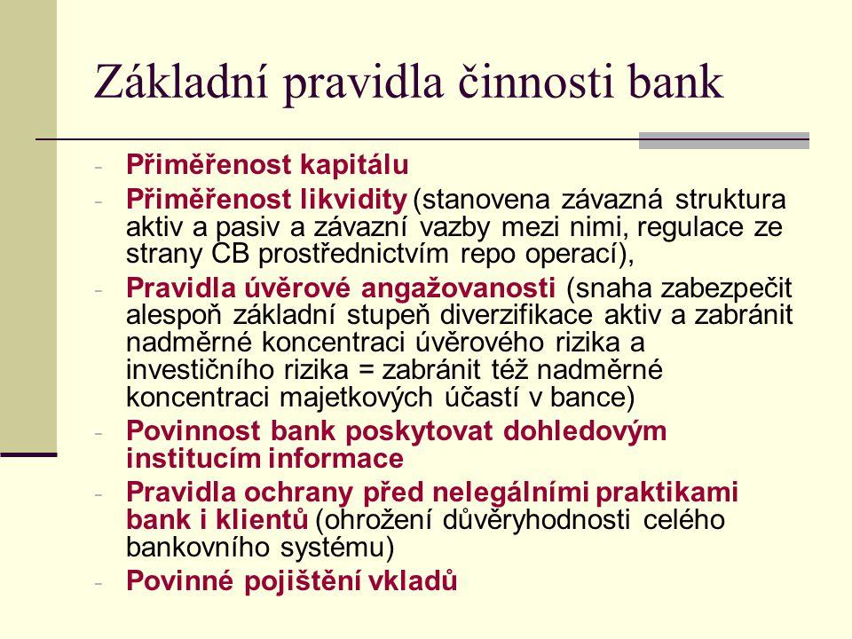 Základní pravidla činnosti bank