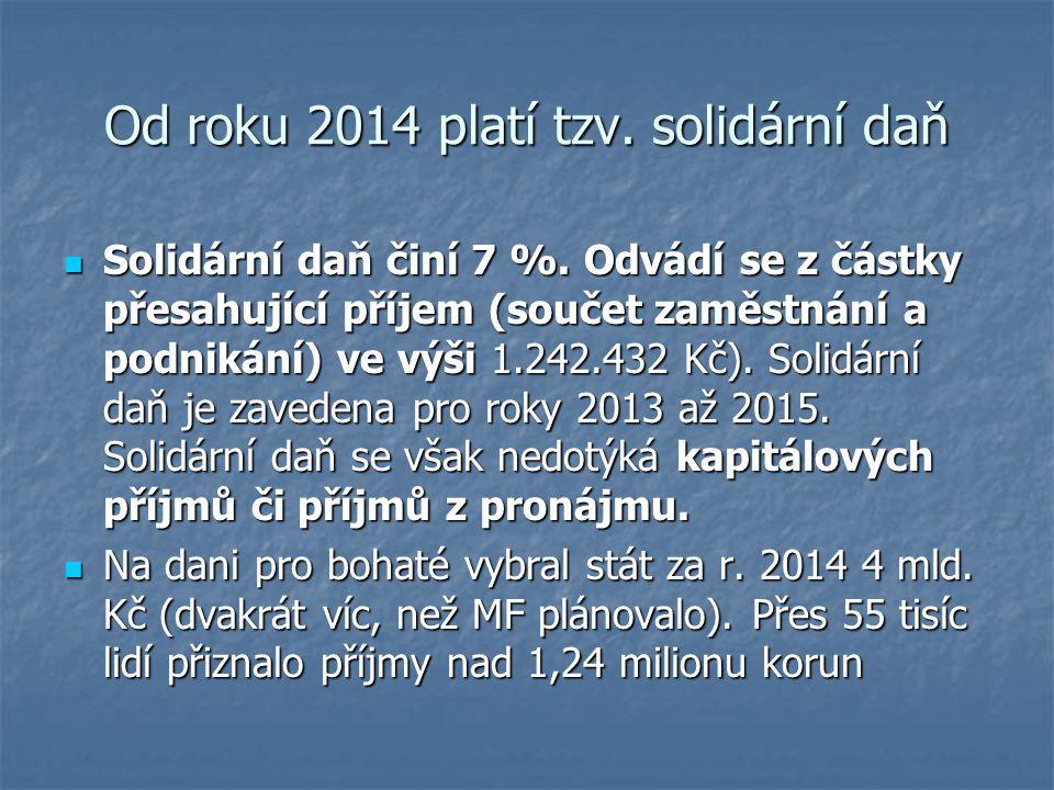 Od roku 2014 platí tzv. solidární daň
