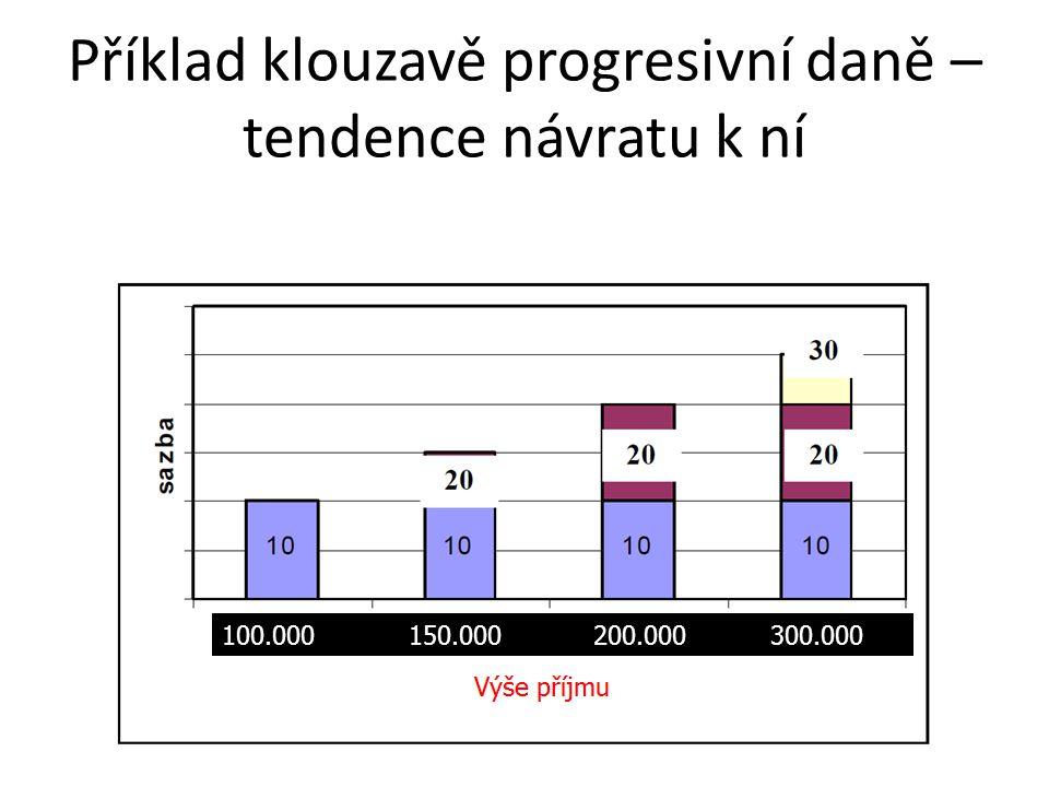 Příklad klouzavě progresivní daně – tendence návratu k ní