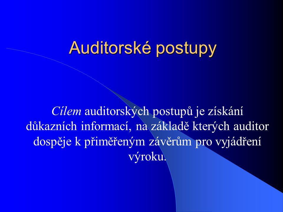 Auditorské postupy