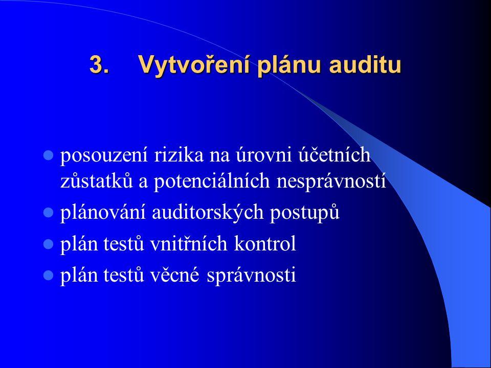 3. Vytvoření plánu auditu