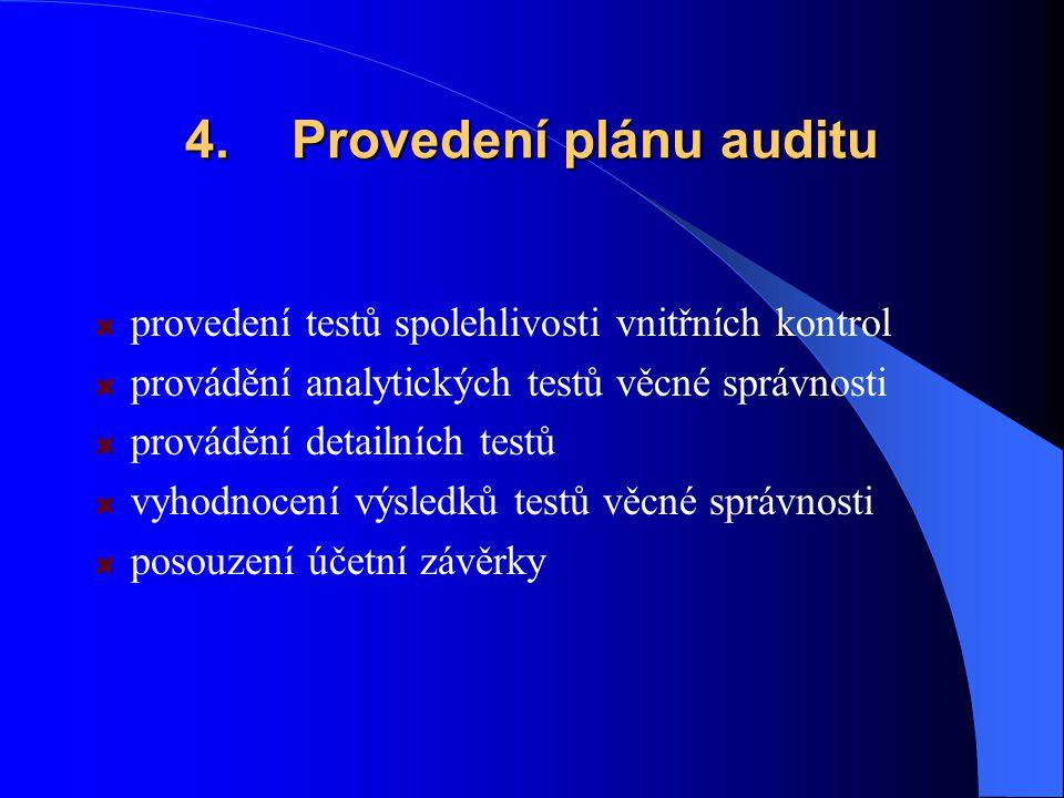 4. Provedení plánu auditu