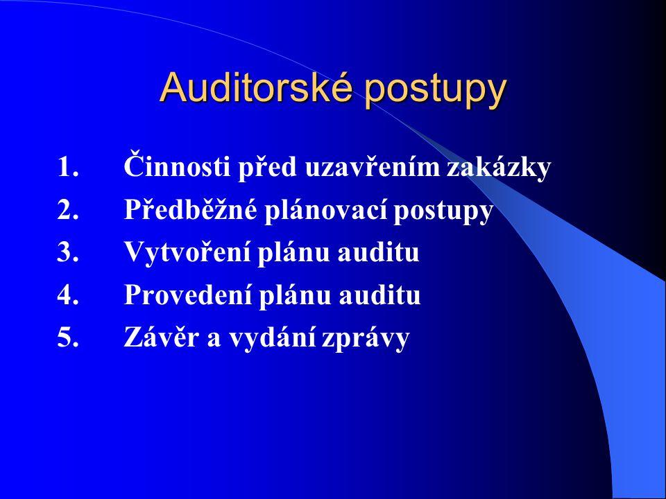 Auditorské postupy 1. Činnosti před uzavřením zakázky