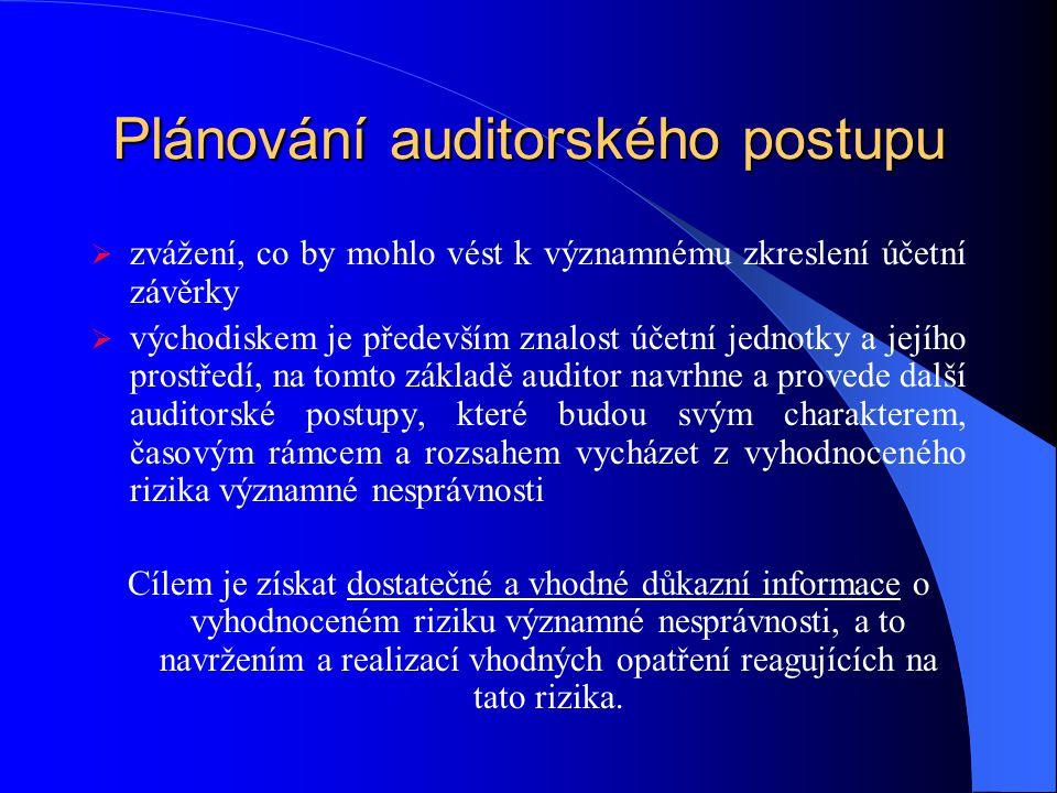 Plánování auditorského postupu
