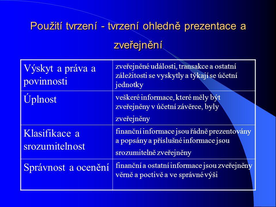 Použití tvrzení - tvrzení ohledně prezentace a zveřejnění