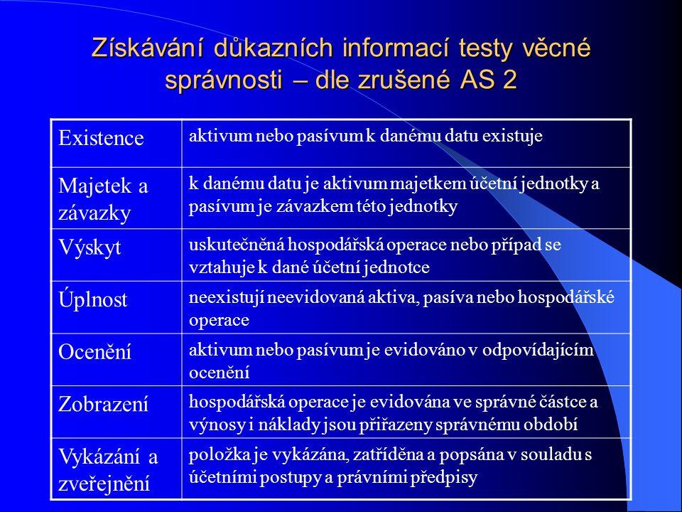 Získávání důkazních informací testy věcné správnosti – dle zrušené AS 2