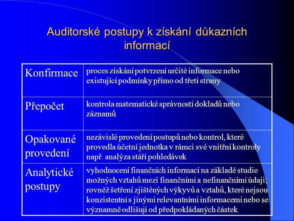 Auditorské postupy k získání důkazních informací
