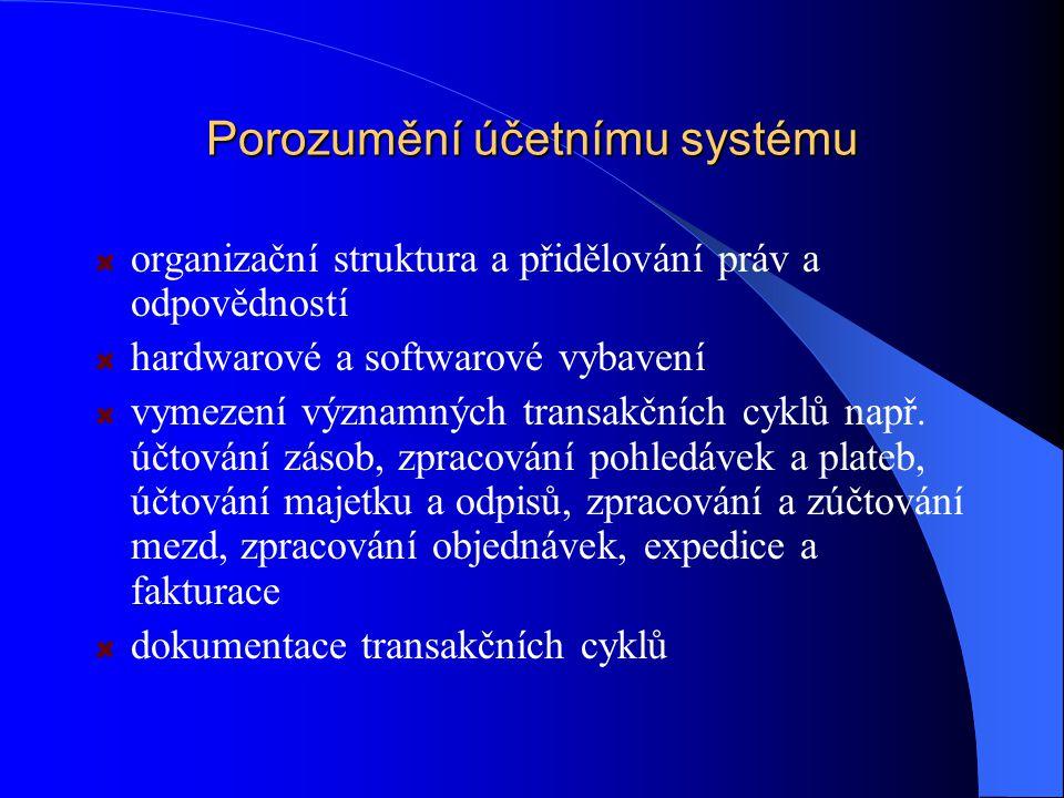 Porozumění účetnímu systému