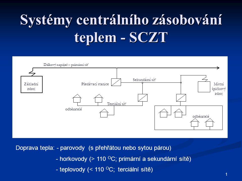 Systémy centrálního zásobování teplem - SCZT