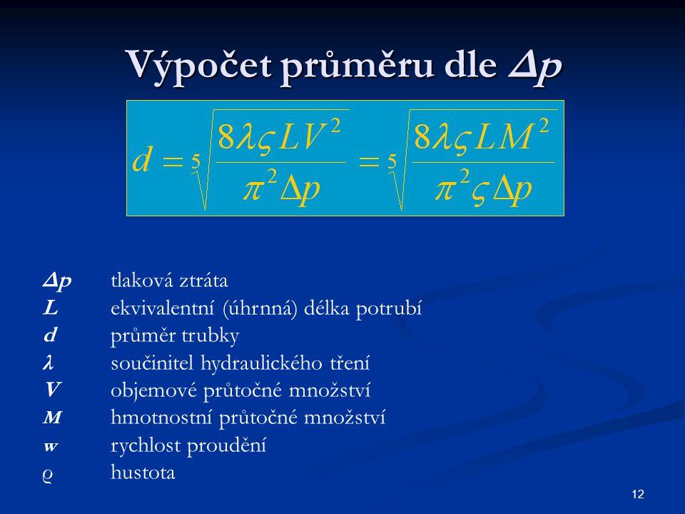 Výpočet průměru dle Δp Δp tlaková ztráta