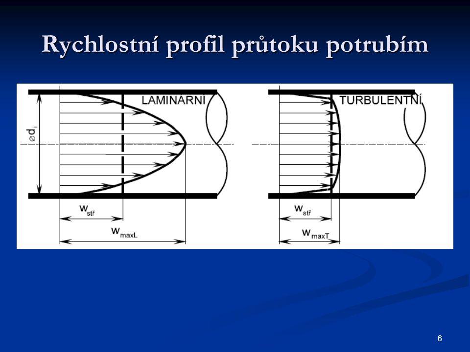 Rychlostní profil průtoku potrubím