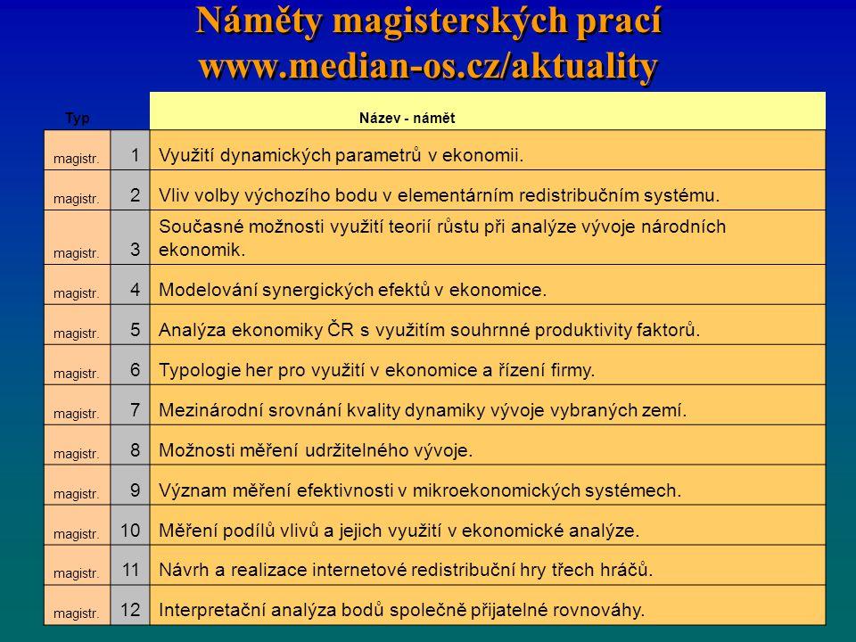 Náměty magisterských prací www.median-os.cz/aktuality
