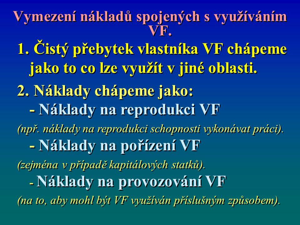 Vymezení nákladů spojených s využíváním VF.