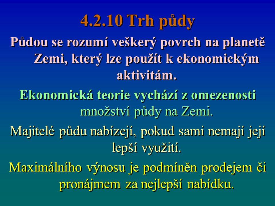 4.2.10 Trh půdy Půdou se rozumí veškerý povrch na planetě Zemi, který lze použít k ekonomickým aktivitám.