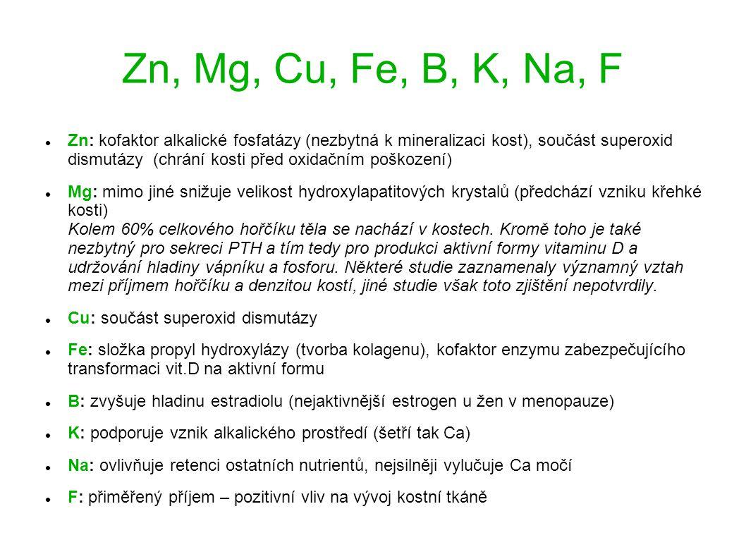 Zn, Mg, Cu, Fe, B, K, Na, F
