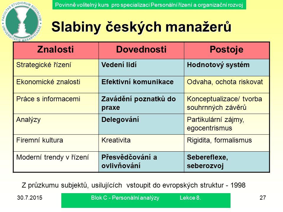 Slabiny českých manažerů
