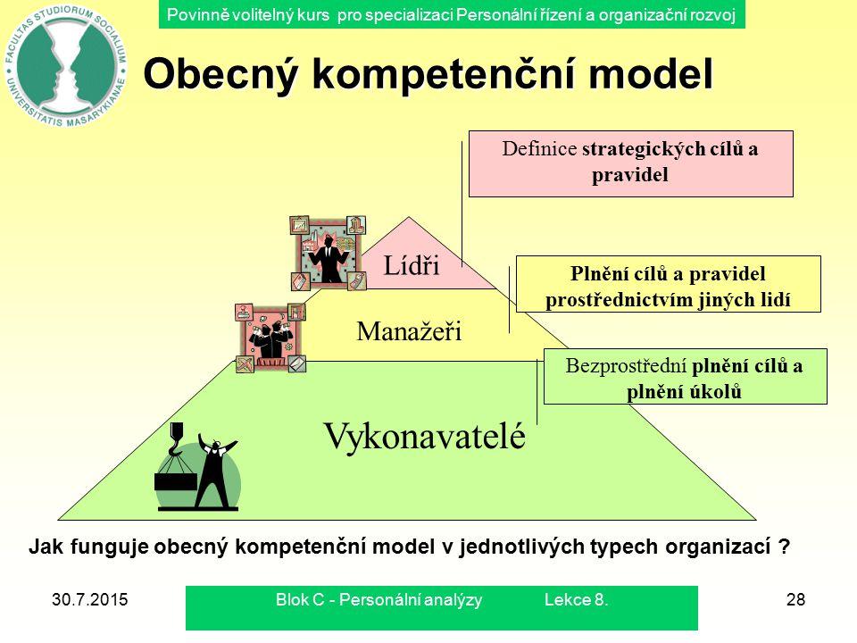 Obecný kompetenční model