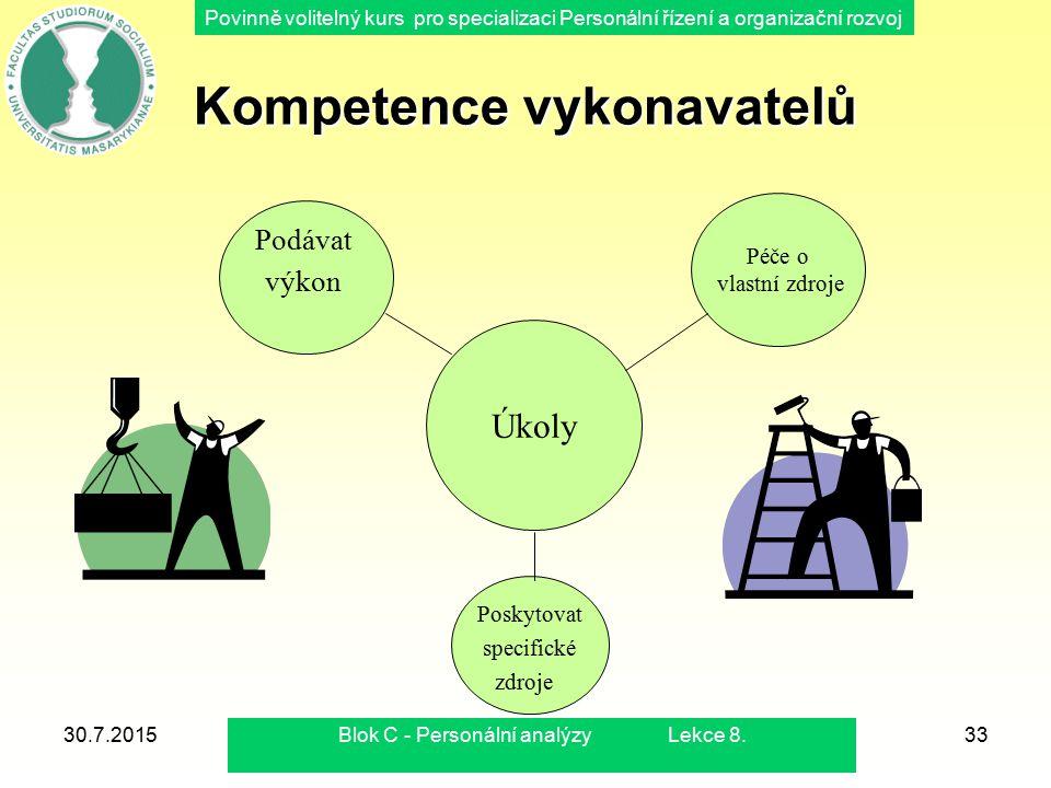 Kompetence vykonavatelů