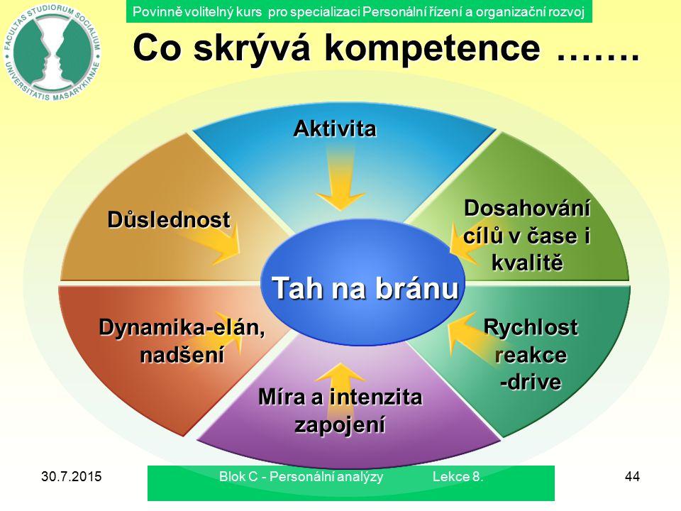 Co skrývá kompetence …….