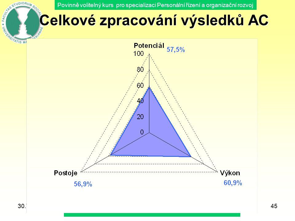 Celkové zpracování výsledků AC