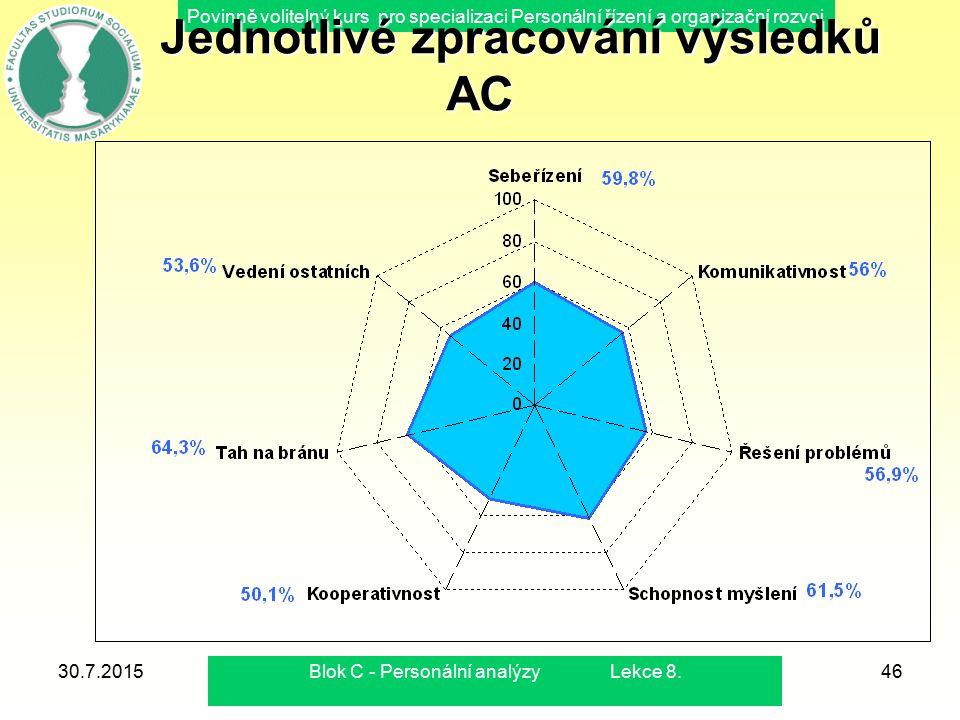 Jednotlivé zpracování výsledků AC