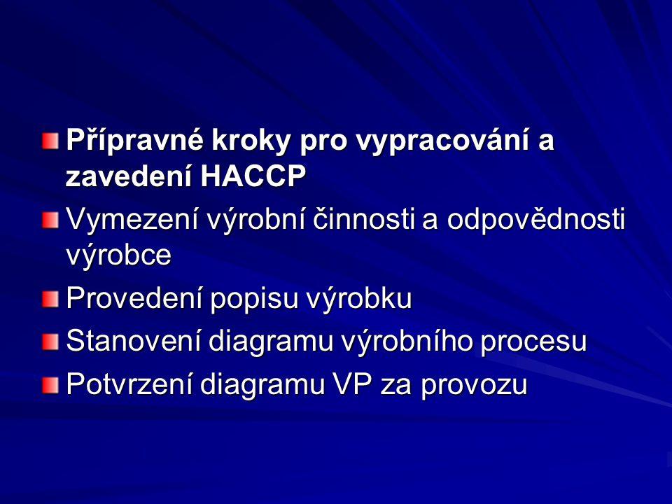 Přípravné kroky pro vypracování a zavedení HACCP