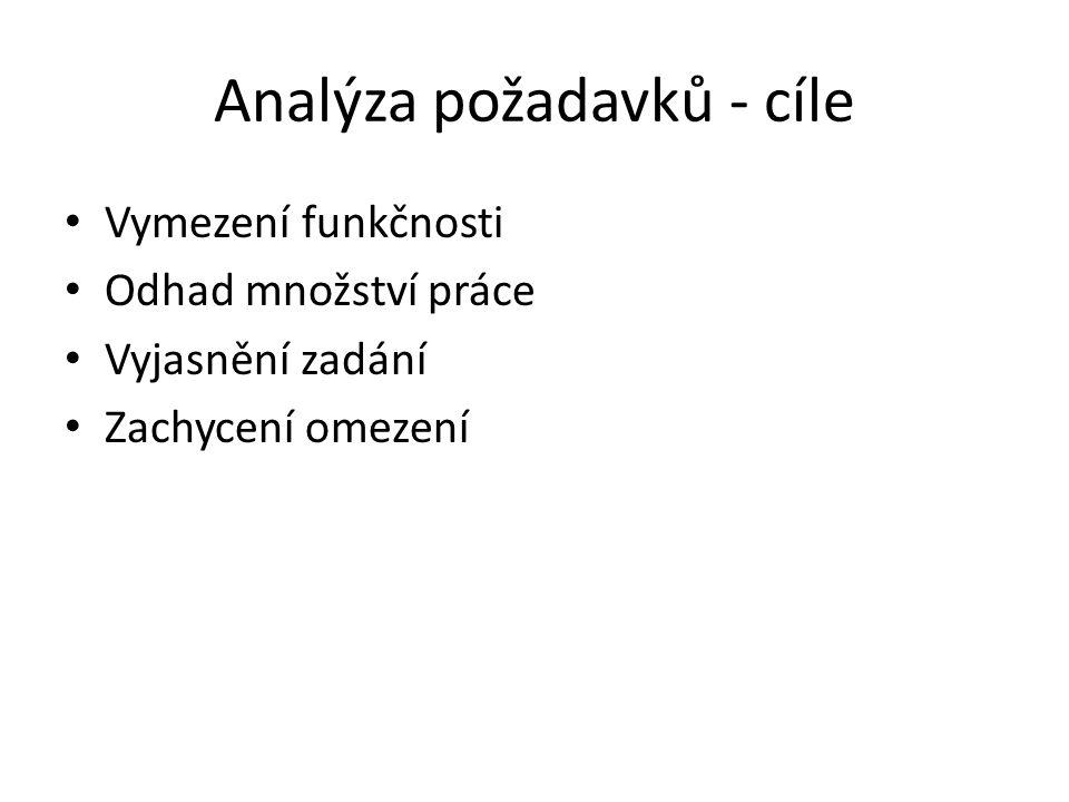 Analýza požadavků - cíle