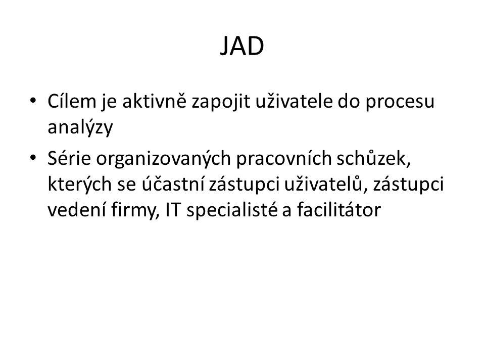 JAD Cílem je aktivně zapojit uživatele do procesu analýzy