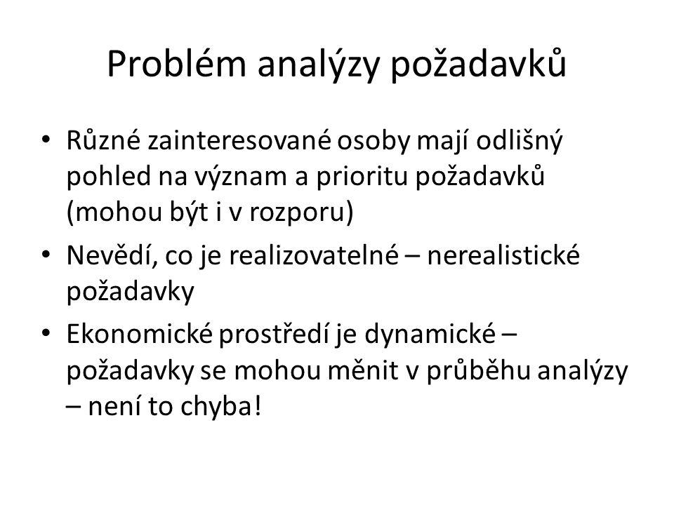 Problém analýzy požadavků