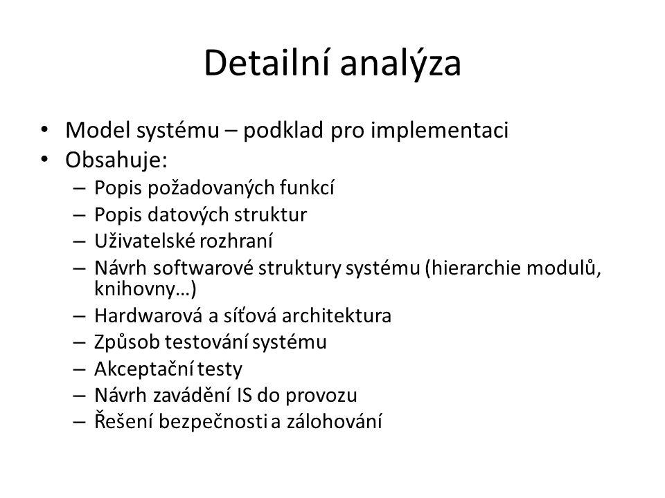 Detailní analýza Model systému – podklad pro implementaci Obsahuje: