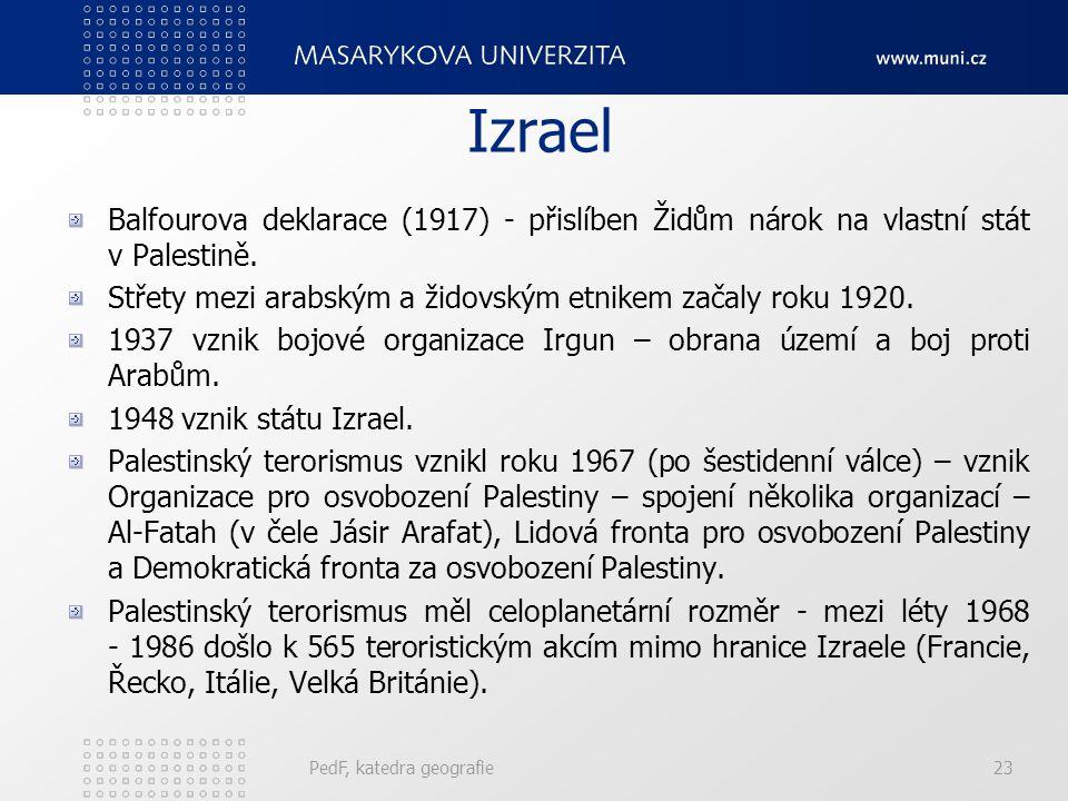 Izrael Balfourova deklarace (1917) - přislíben Židům nárok na vlastní stát v Palestině.