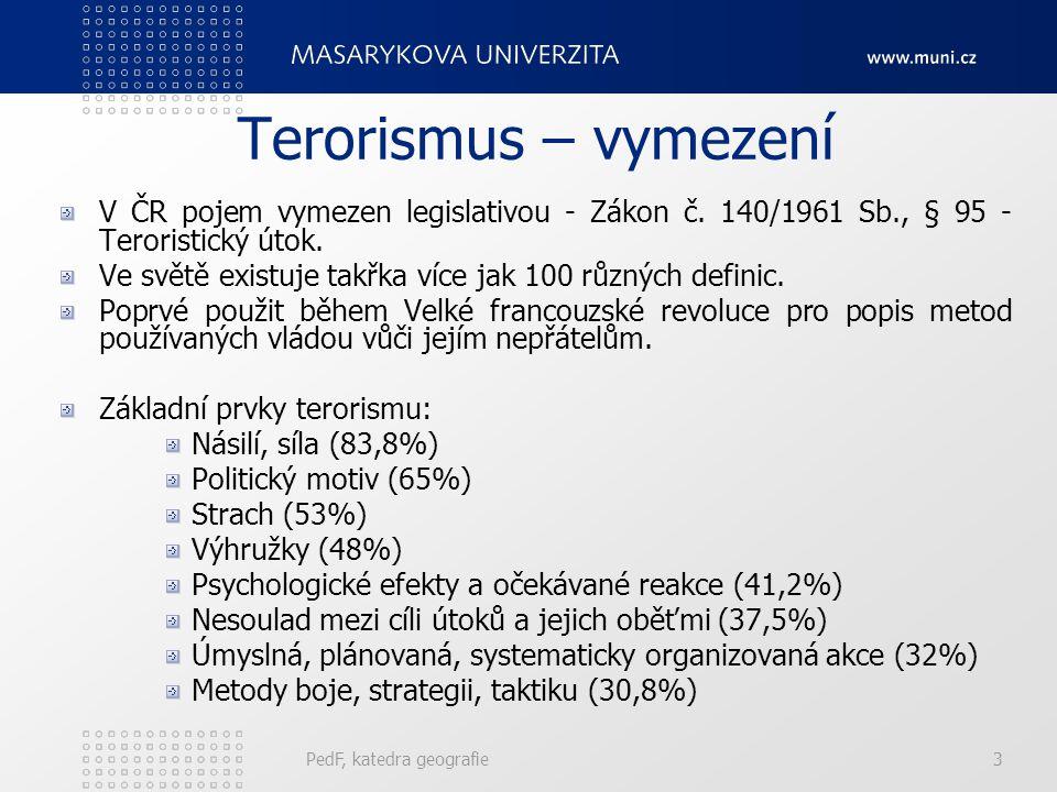 Terorismus – vymezení V ČR pojem vymezen legislativou - Zákon č. 140/1961 Sb., § 95 - Teroristický útok.