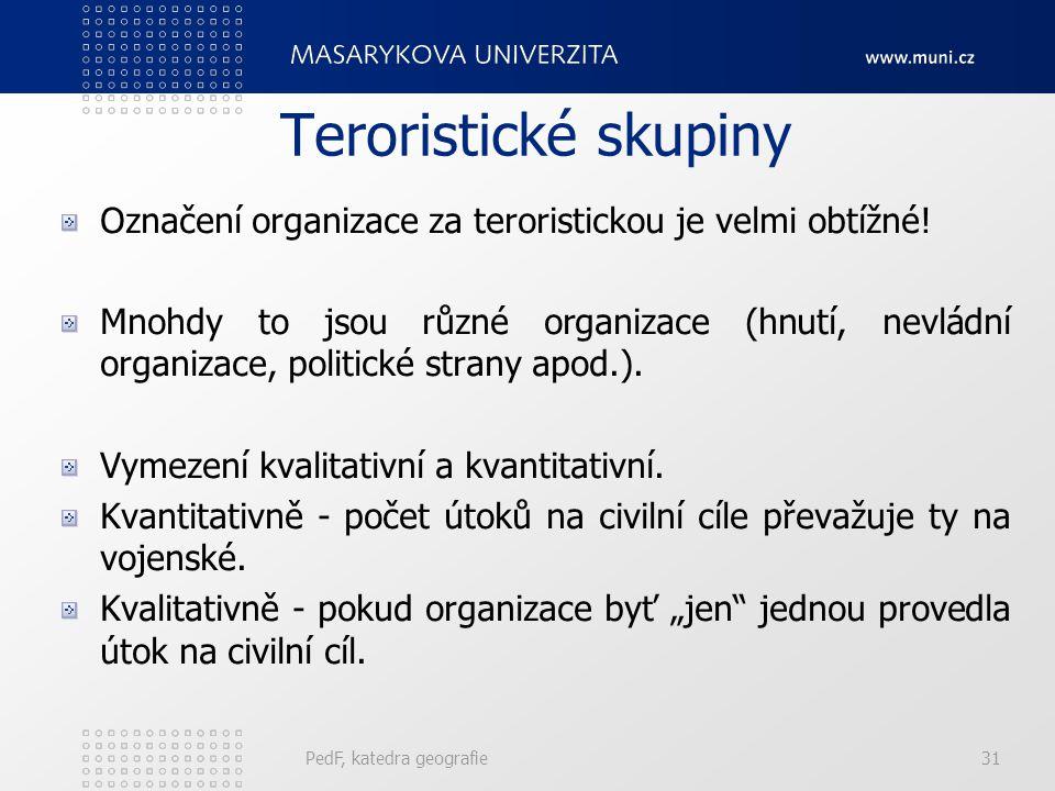 Teroristické skupiny Označení organizace za teroristickou je velmi obtížné!