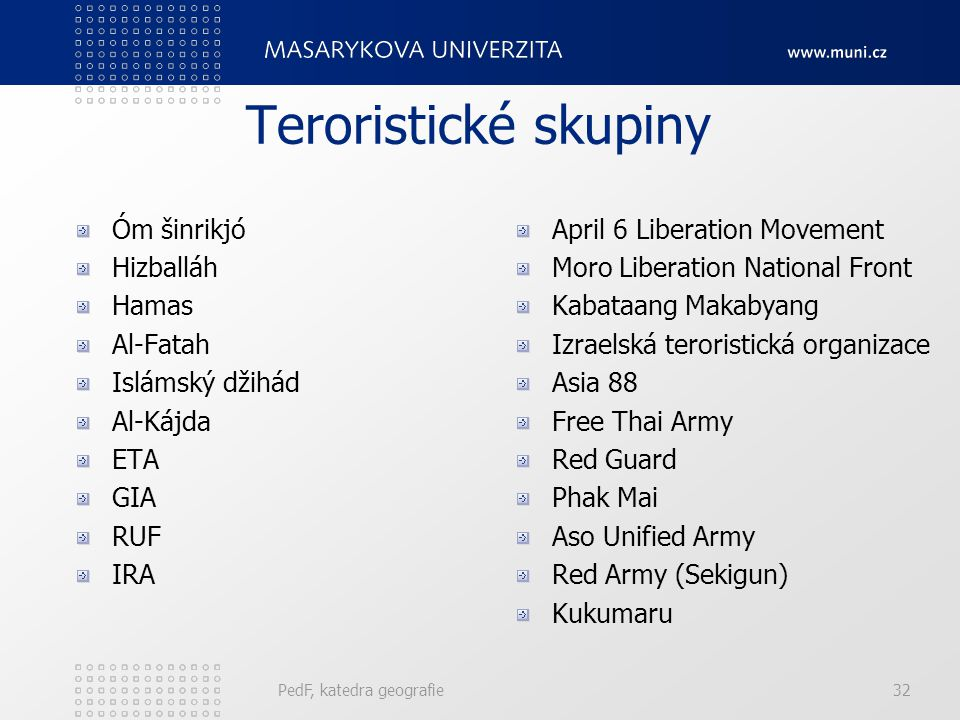 Teroristické skupiny Óm šinrikjó Hizballáh Hamas Al-Fatah