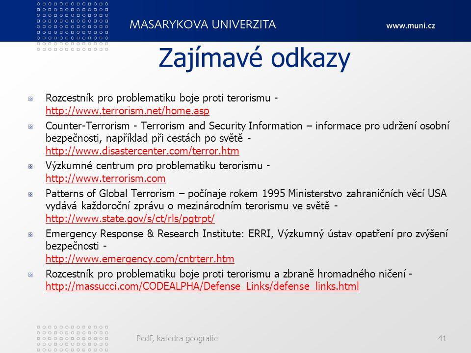 Zajímavé odkazy Rozcestník pro problematiku boje proti terorismu - http://www.terrorism.net/home.asp.
